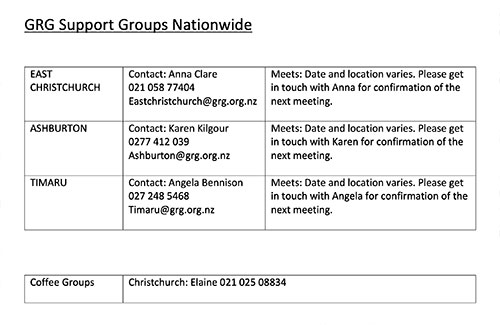 Support Groups in Canterbury